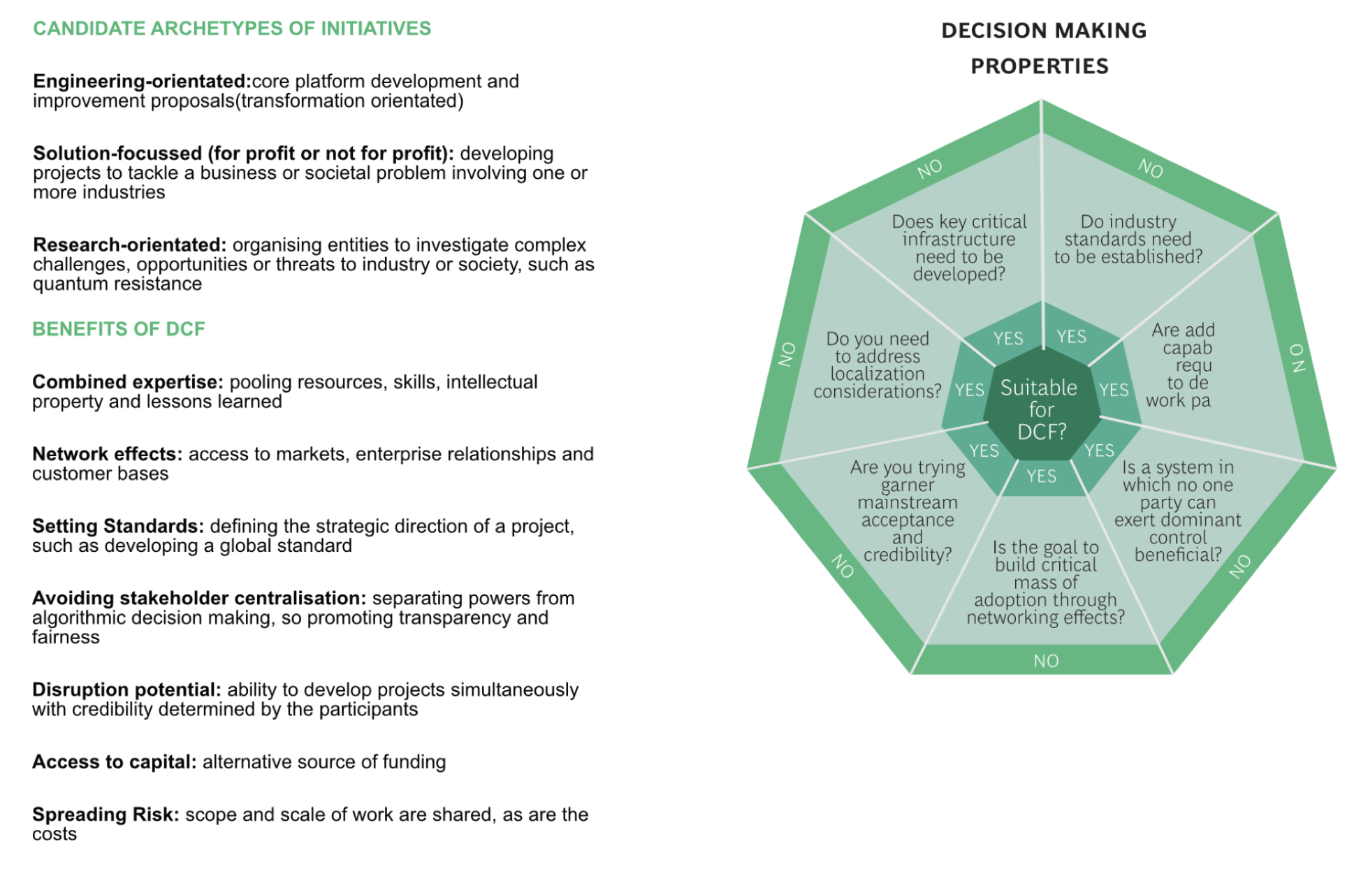 Figure 1. The DCF process: a new model of engagement, execution and governance