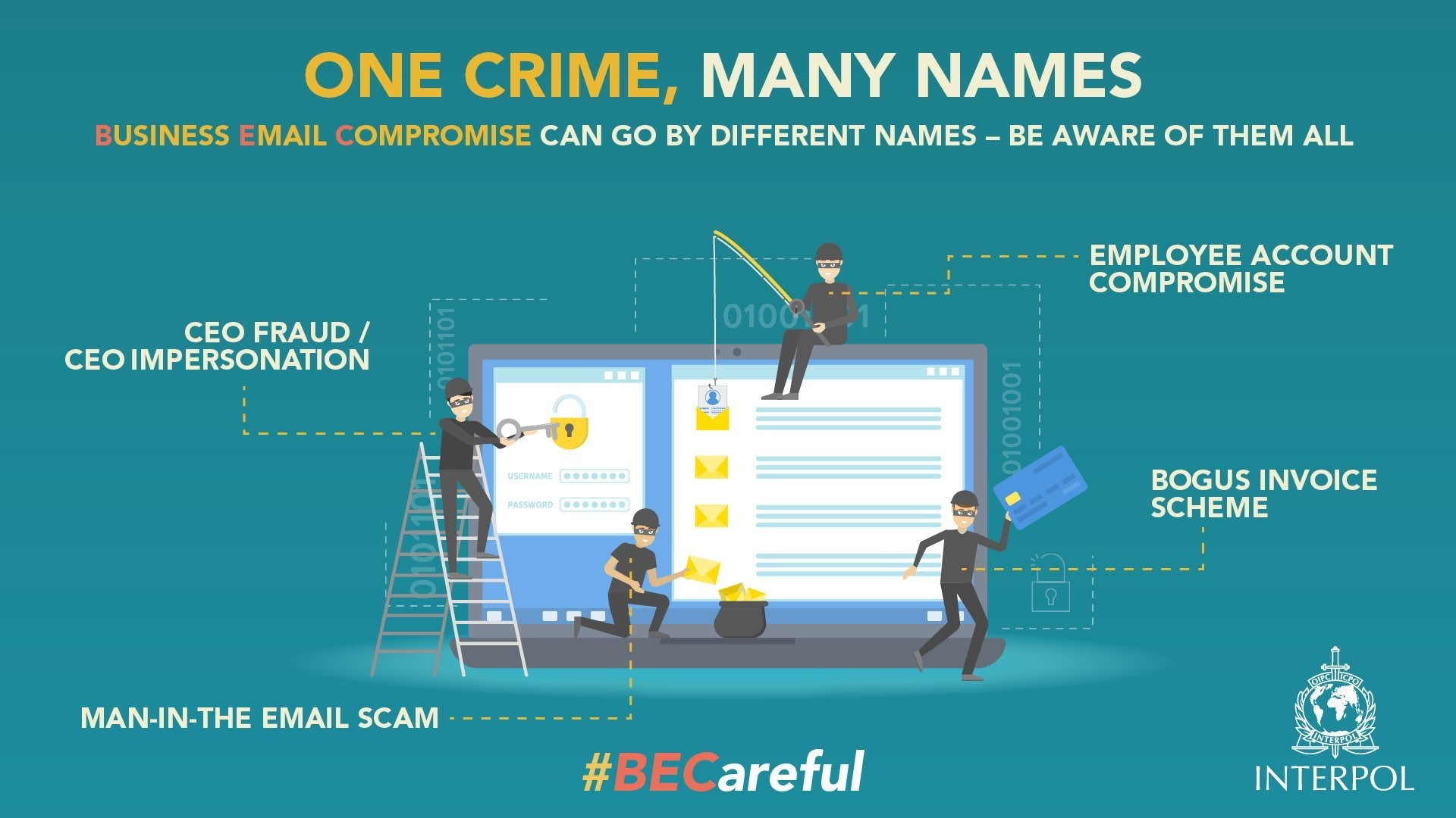 What do you call #BEC fraud in your language? Let's learn all  its names and #BECareful