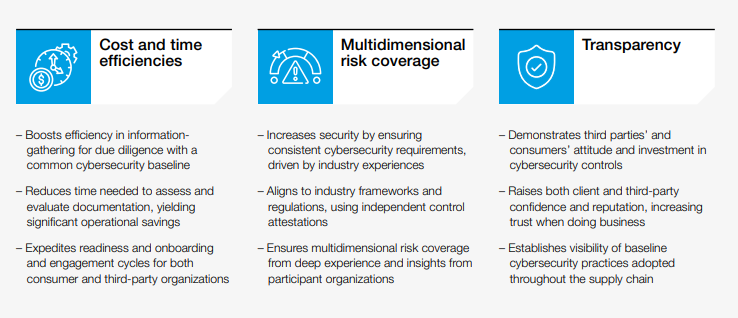 The benefits of a holistic approach to risk management
