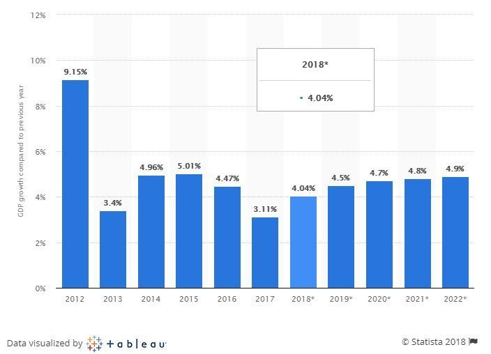 How we will make Sri Lanka rich by 2025 | World Economic Forum