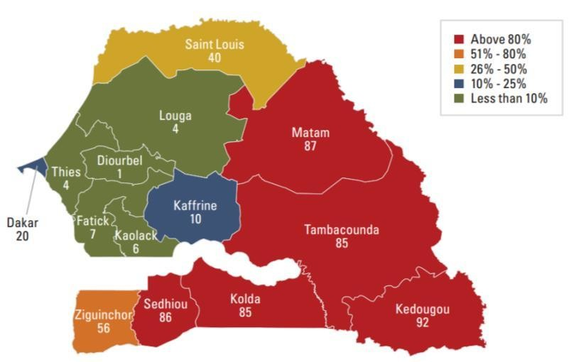 Percentage of girls and women aged 15 to 49 who have undergone FGM in Senegal, by region