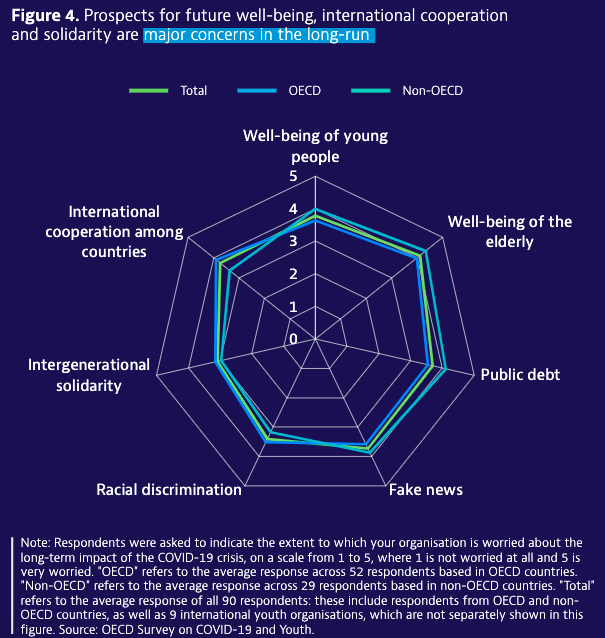 fake news public debt private debt house housing mental health politics well-being young younger international relations cooperation poverty intergeneration solidarity racial discrimination