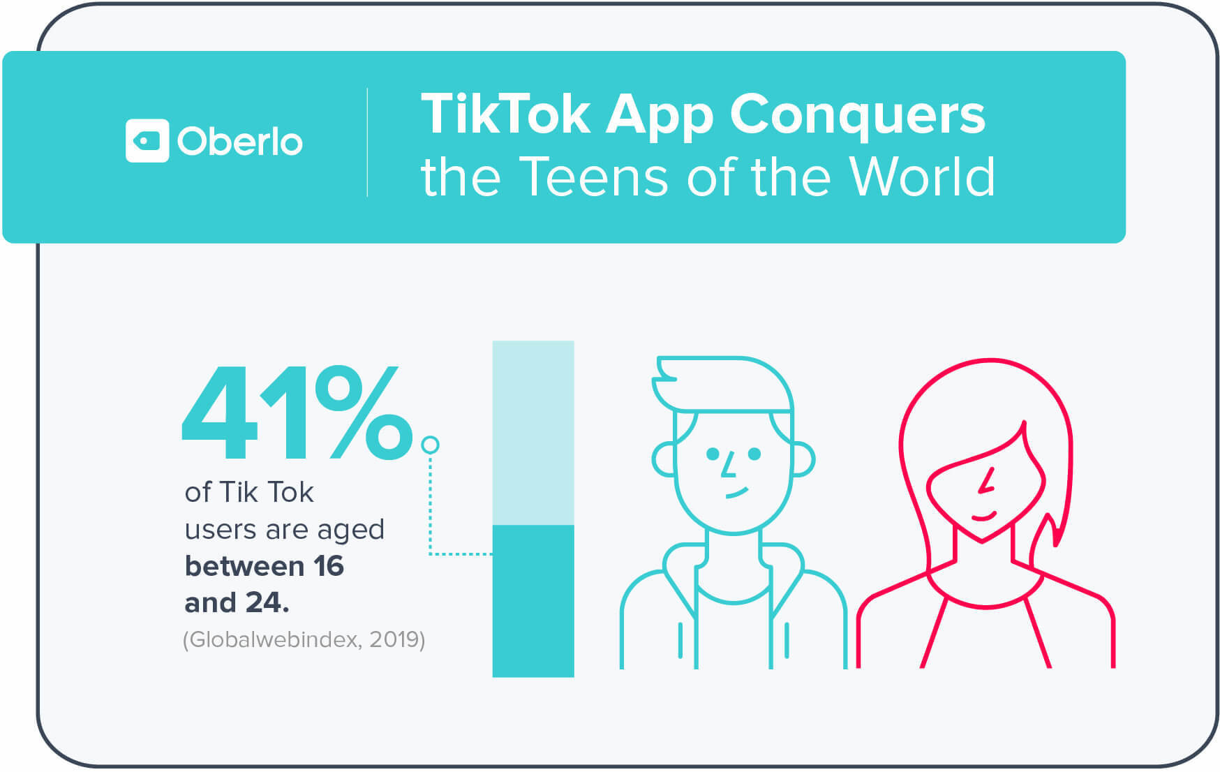Tik Tok app conquers teens of the world