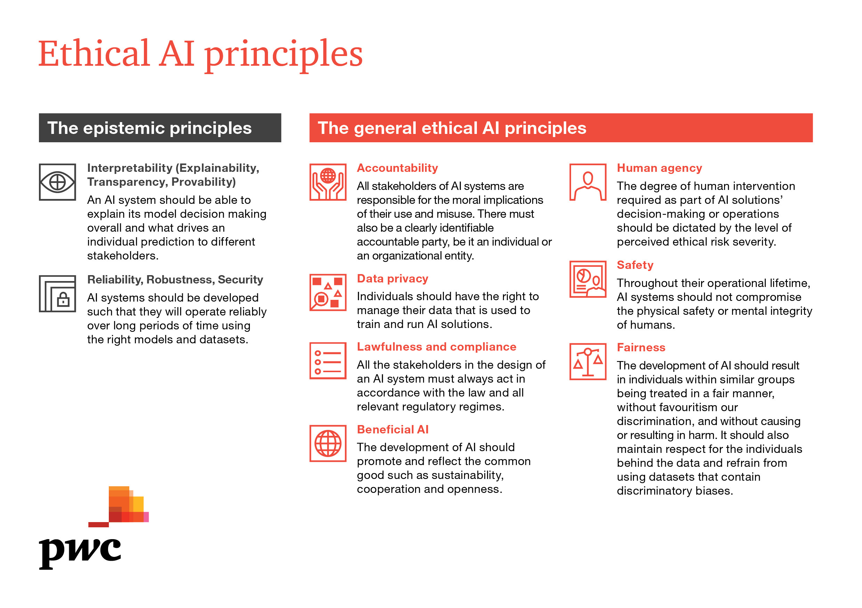 ethical AI principles