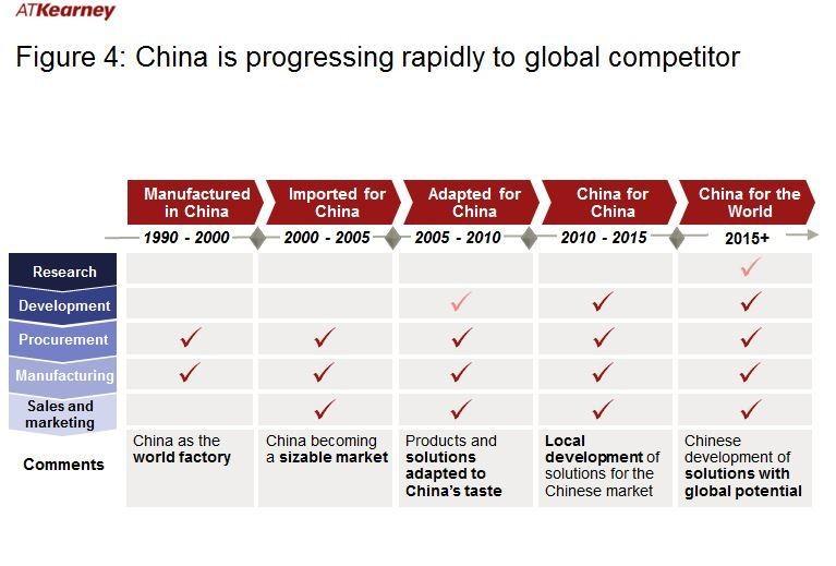 value chain haier 现代商业已走进生态化竞争时代,产业链效率影响着链条上每一家企业的竞争力,产业核心企业金融战略的核心是轻重资产的.