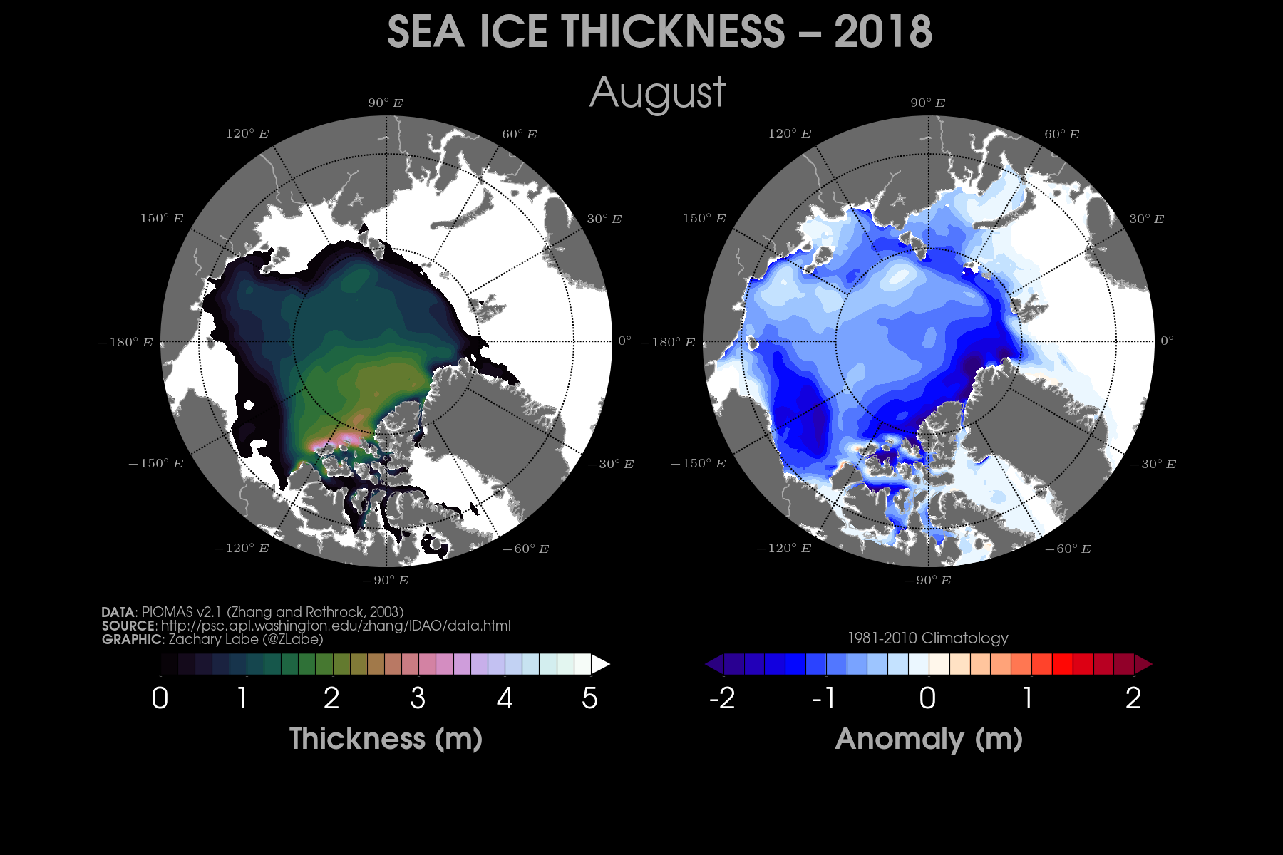 Current simulated (PIOMAS; Zhang and Rothrock, 2003) sea ice thickness (left) and anomalies relative to a 1981-2010 baseline (right) for August 2018.