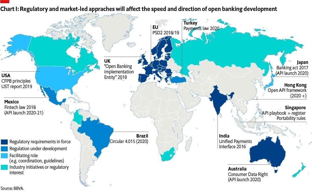 El progreso con la banca abierta difiere según la región