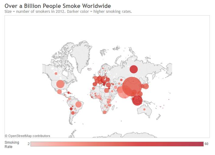 Number of smokers in the world and different countries' smoking rates
