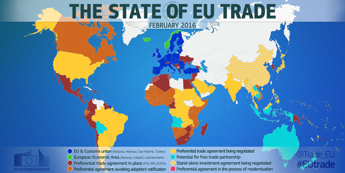 Heres Everything You Need To Know About The Worlds Free Trade