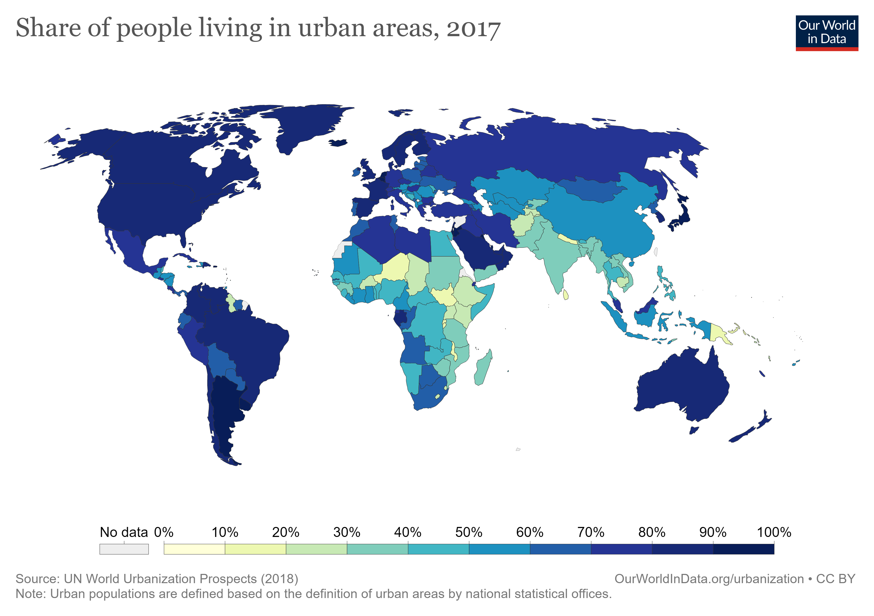 The share of the population that is urbanized across the world