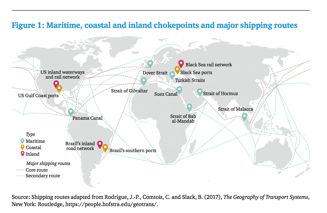 the most important inland and coastal chokepoints lie in the us brazil and the black sea which account for 53 of global exports of wheat rice