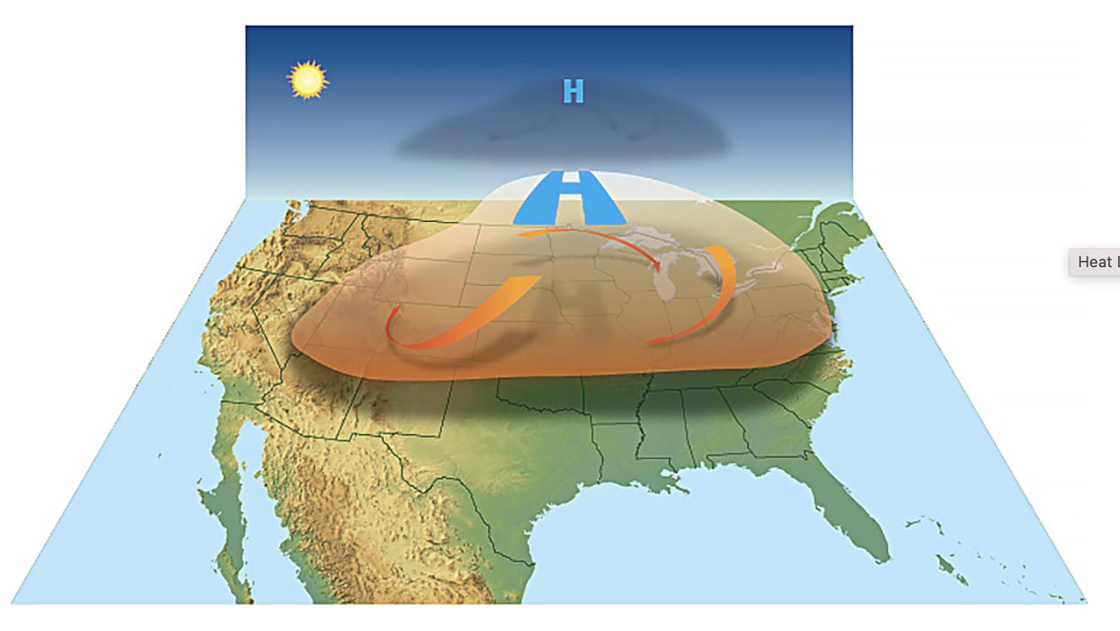 un diagrama que muestra cómo el calor potencialmente mortal queda atrapado por la alta presión