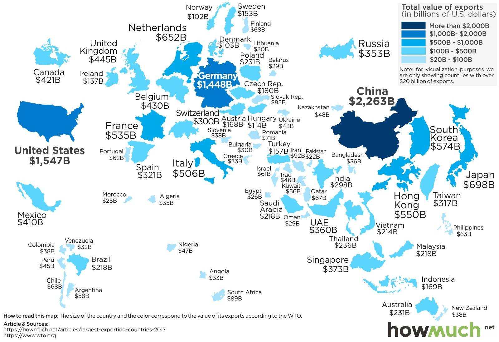 These are the world's biggest exporters | World Economic Forum