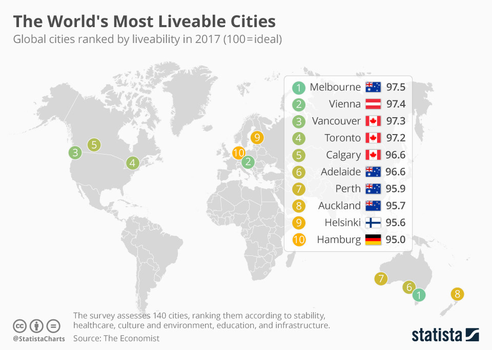 The worlds best places to live world economic forum image statista gumiabroncs Image collections