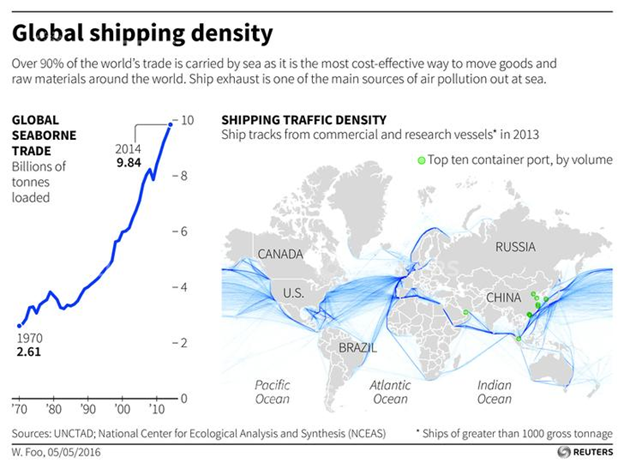 What The Opening Of The Panama Canal Tells Us About Globalization