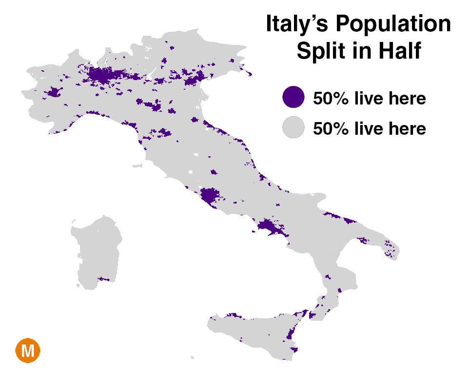 Italy's population split in half