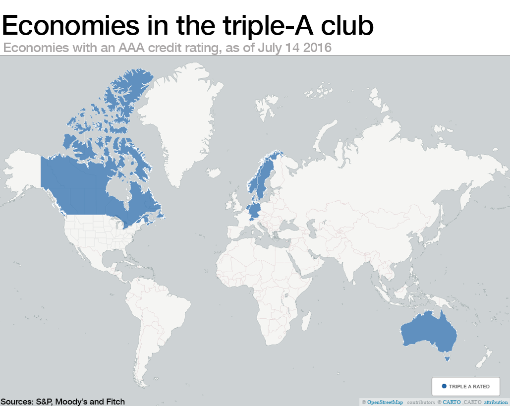 What is Triple-A, and which countries make the grade? | World