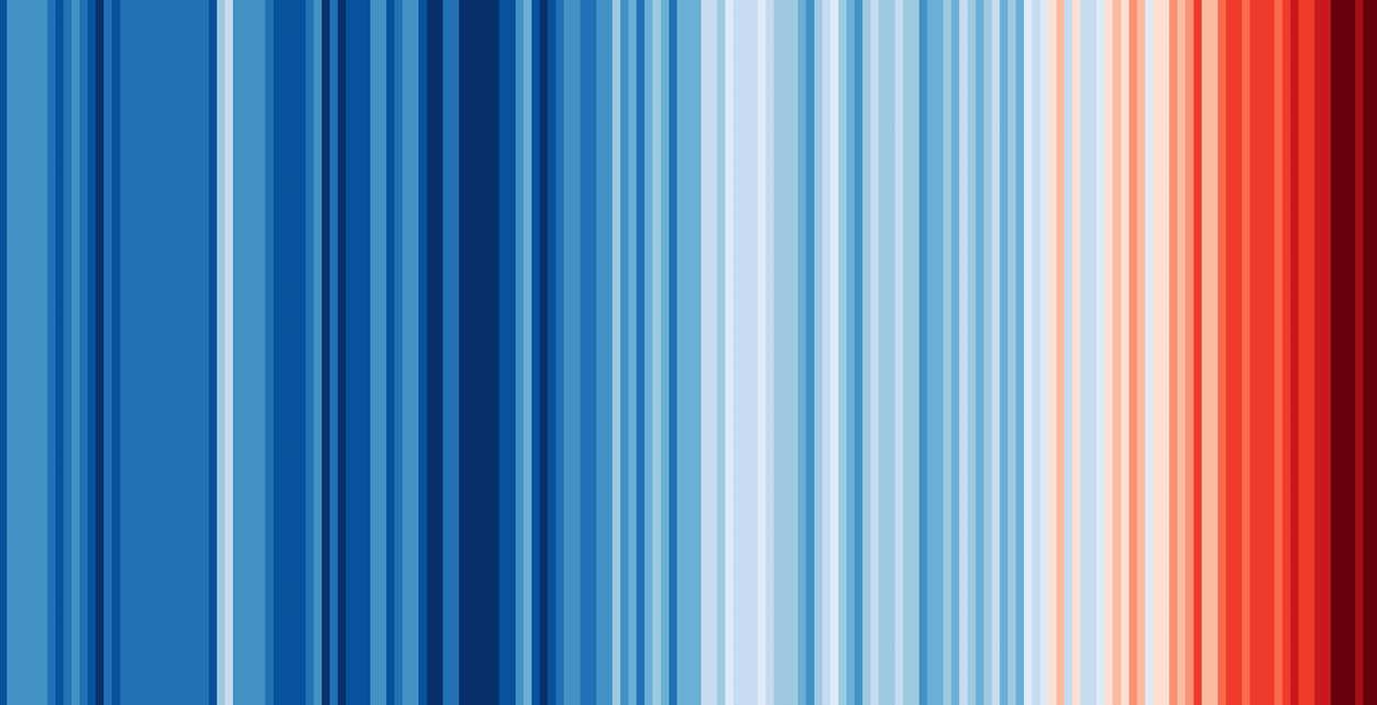 Visualization of the increase in global average temperature between 1850-2020.