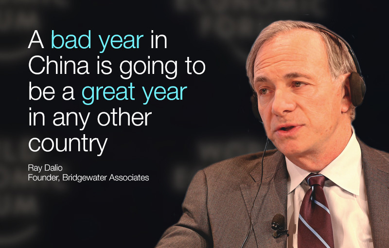 Quotes About The Economy: Top Quotes On The Global Economy From Davos