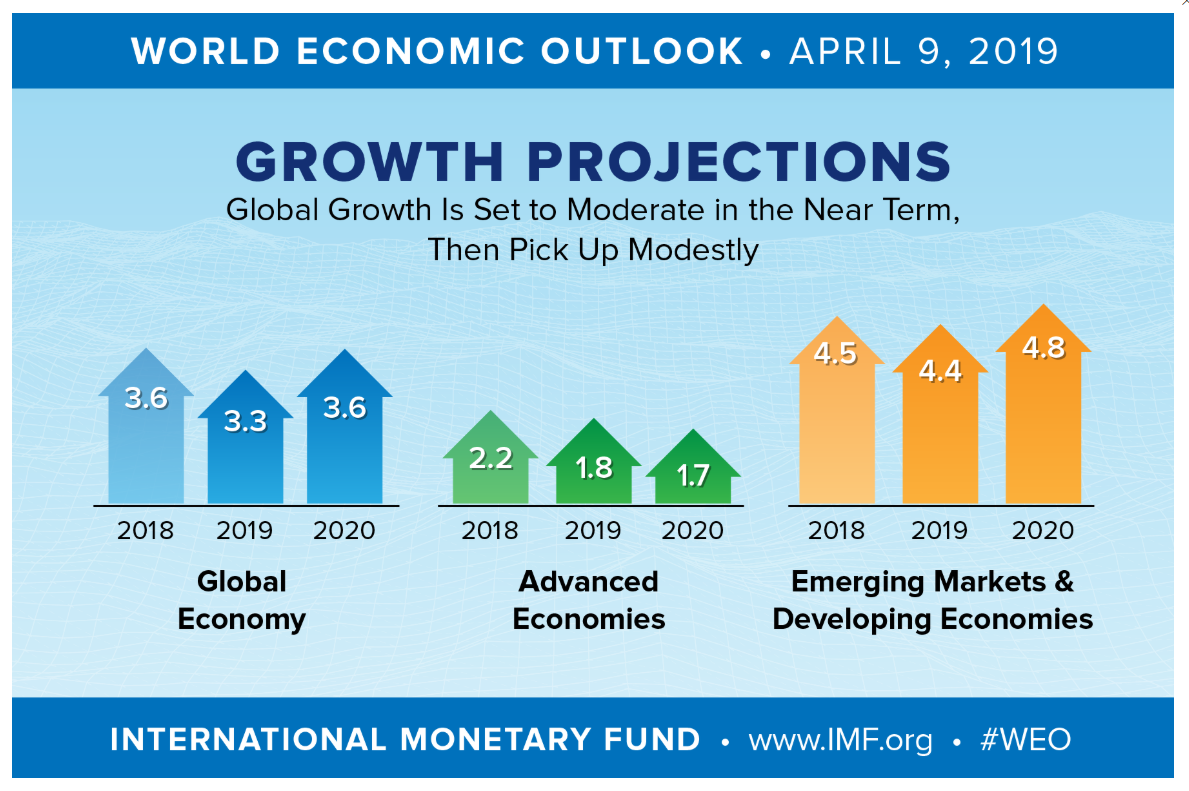 Ghana is set to be the world's fastest growing economy this year ...