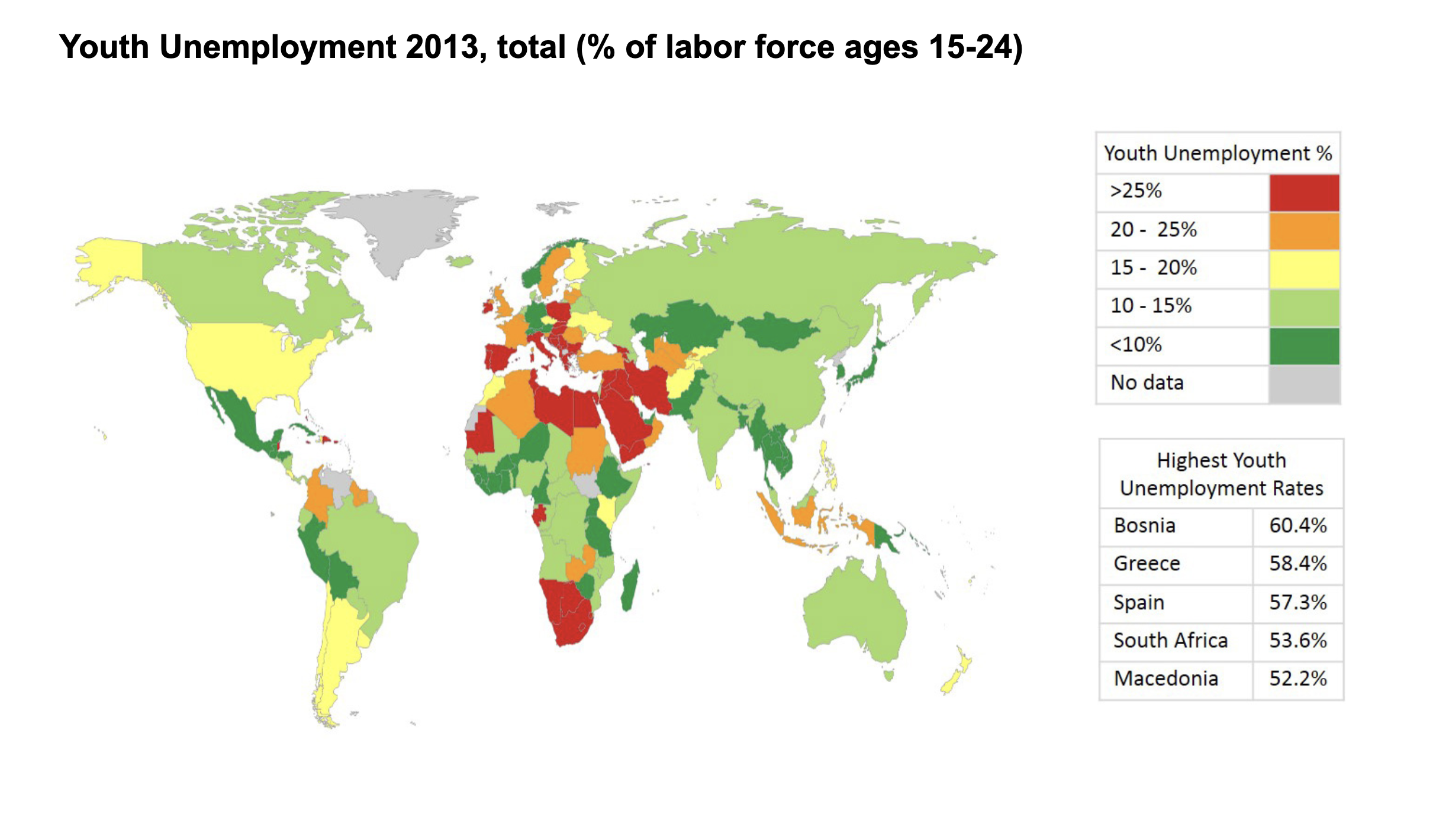 Global youth unemployment is an opportunity as well as a challenge