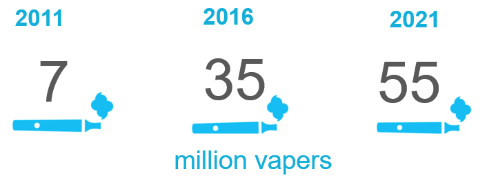 Is India right to ban e-cigarettes? | Apolitical