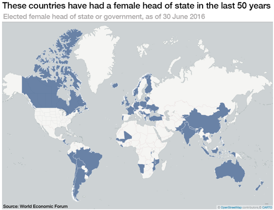 Countries with a female head of state