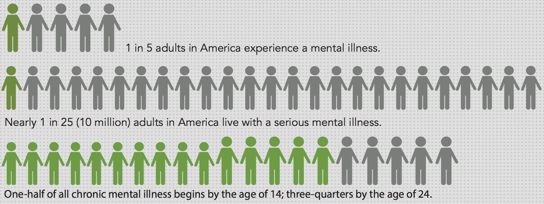3 ways ai could help our mental health world economic forum