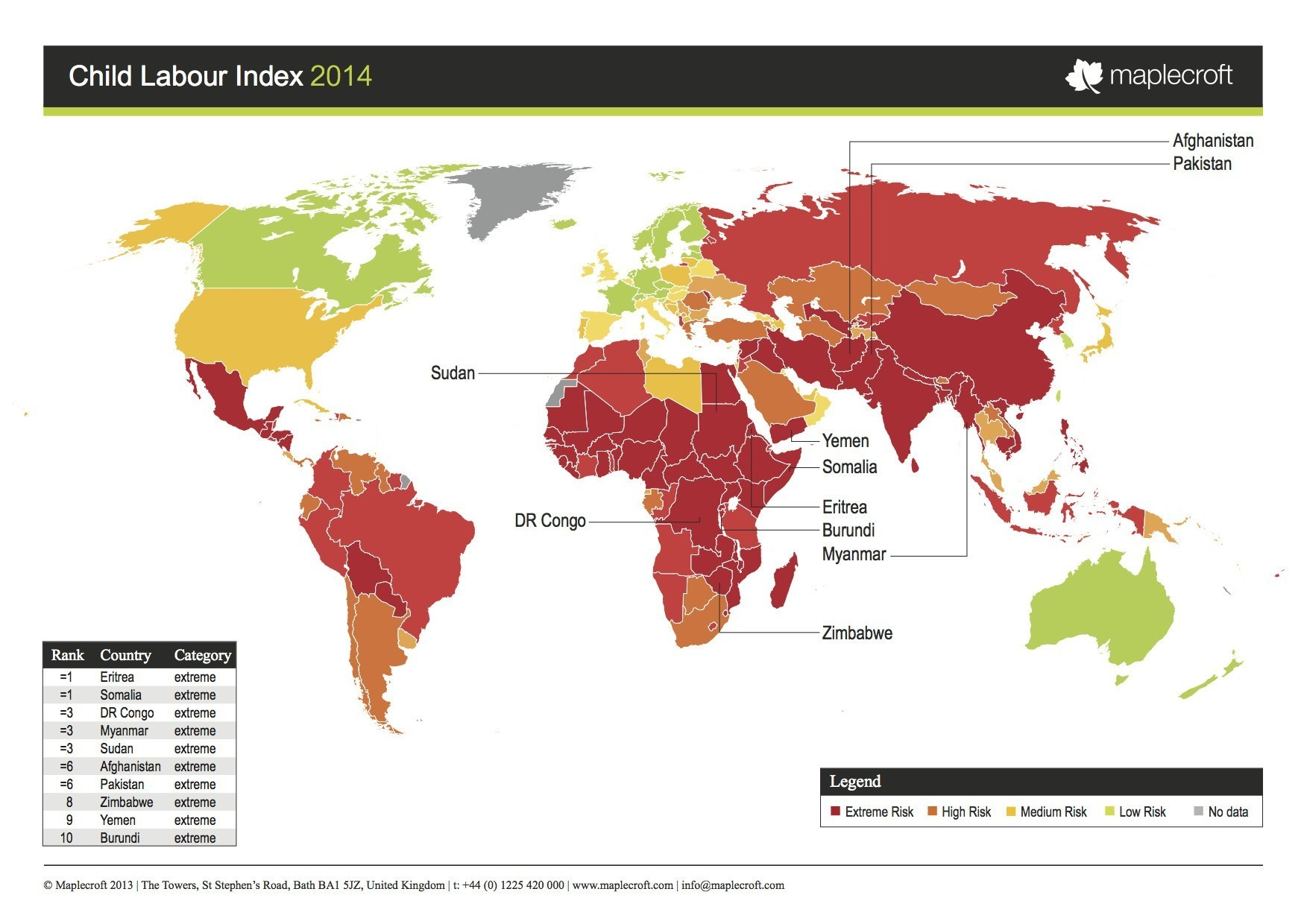 Child Labour Index 2014