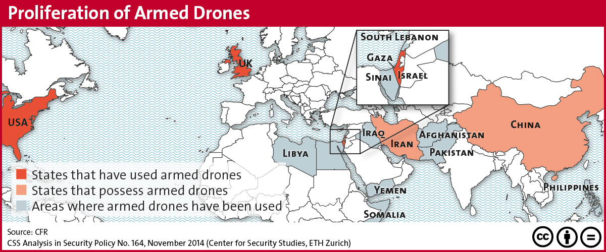 Proliferation of Armed Drones