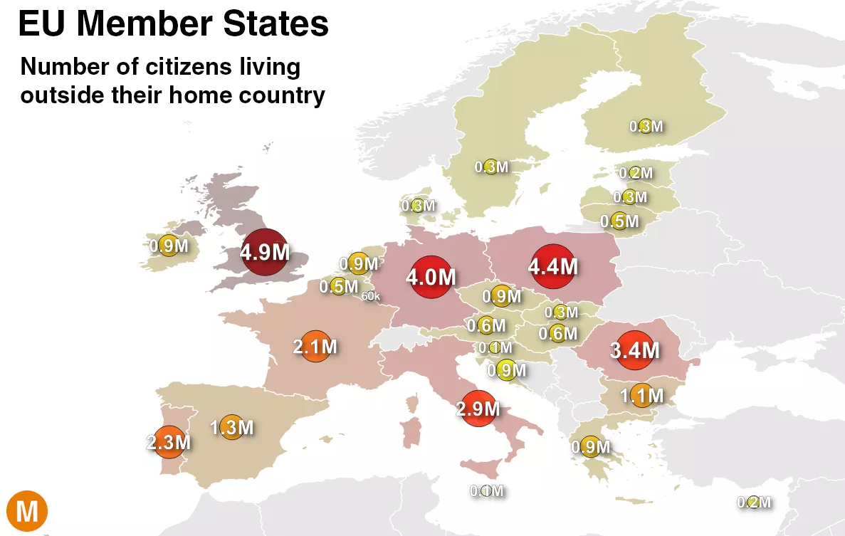 EU Member states and the number of citizens living outside their home country