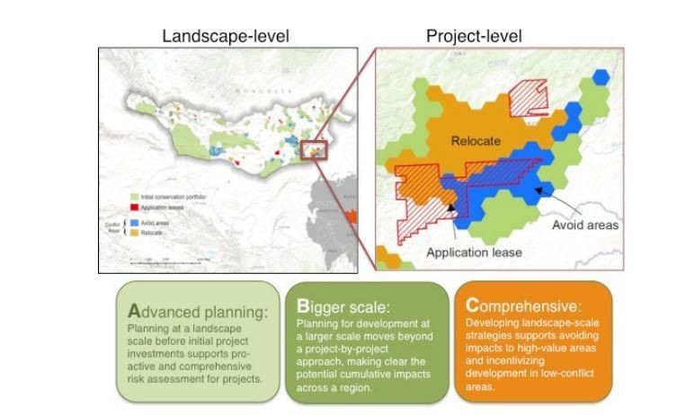 What can we learn from 5000 years of planning world economic forum but this is often how development takes place in a region each new project gets planned at a site level without the benefit of a regional blueprint malvernweather Gallery