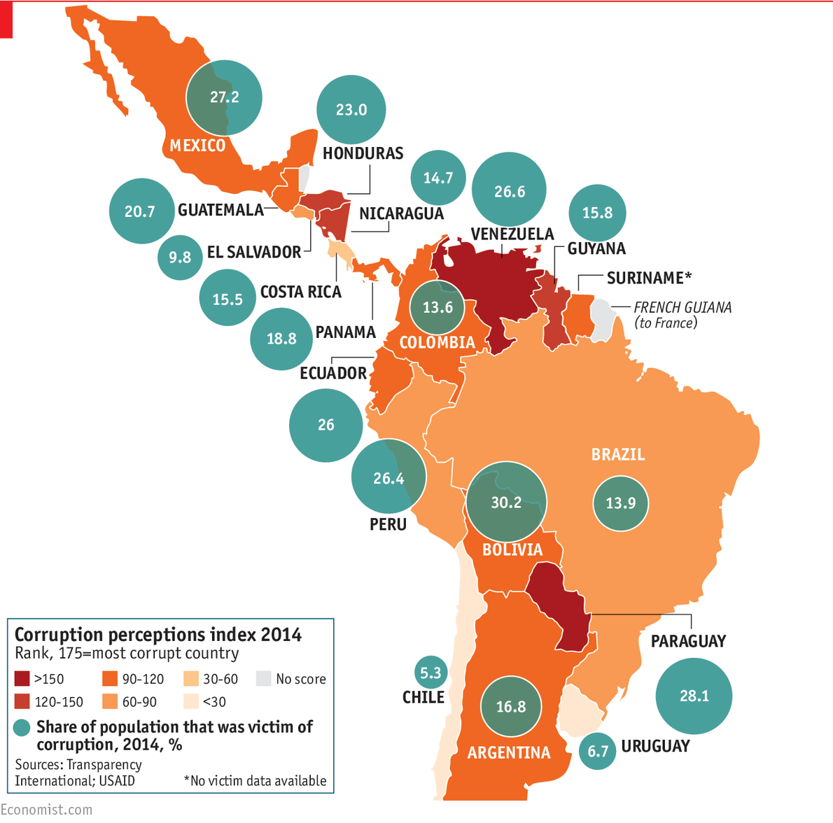 Corruption Latin America 27