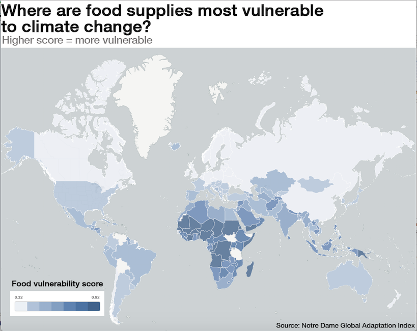 Where are food supplies most vulnerable to climate change