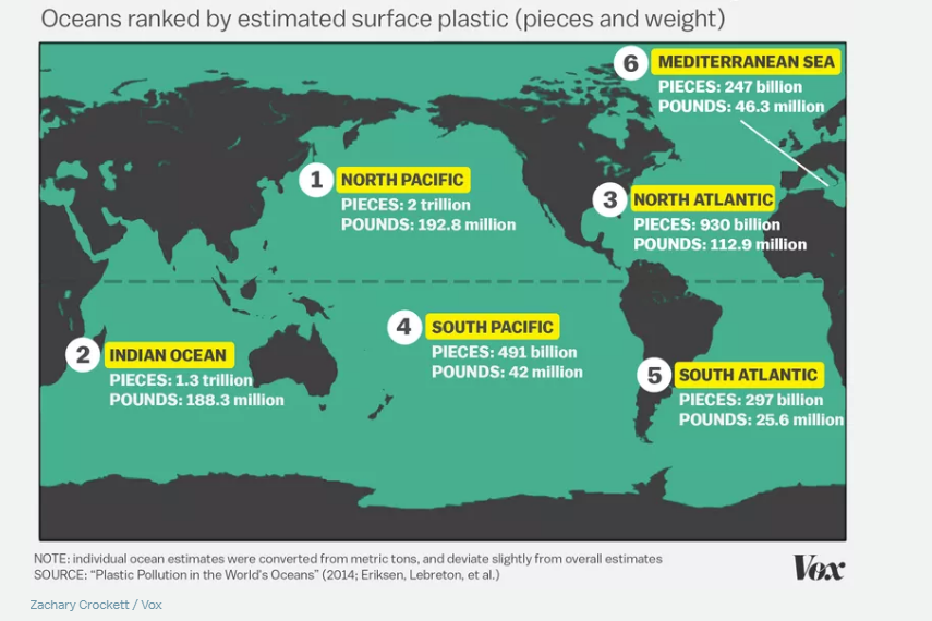 Plastic pollution which two oceans contain the most world oceans ranked by estimated surface plastic pieces and weight gumiabroncs Images