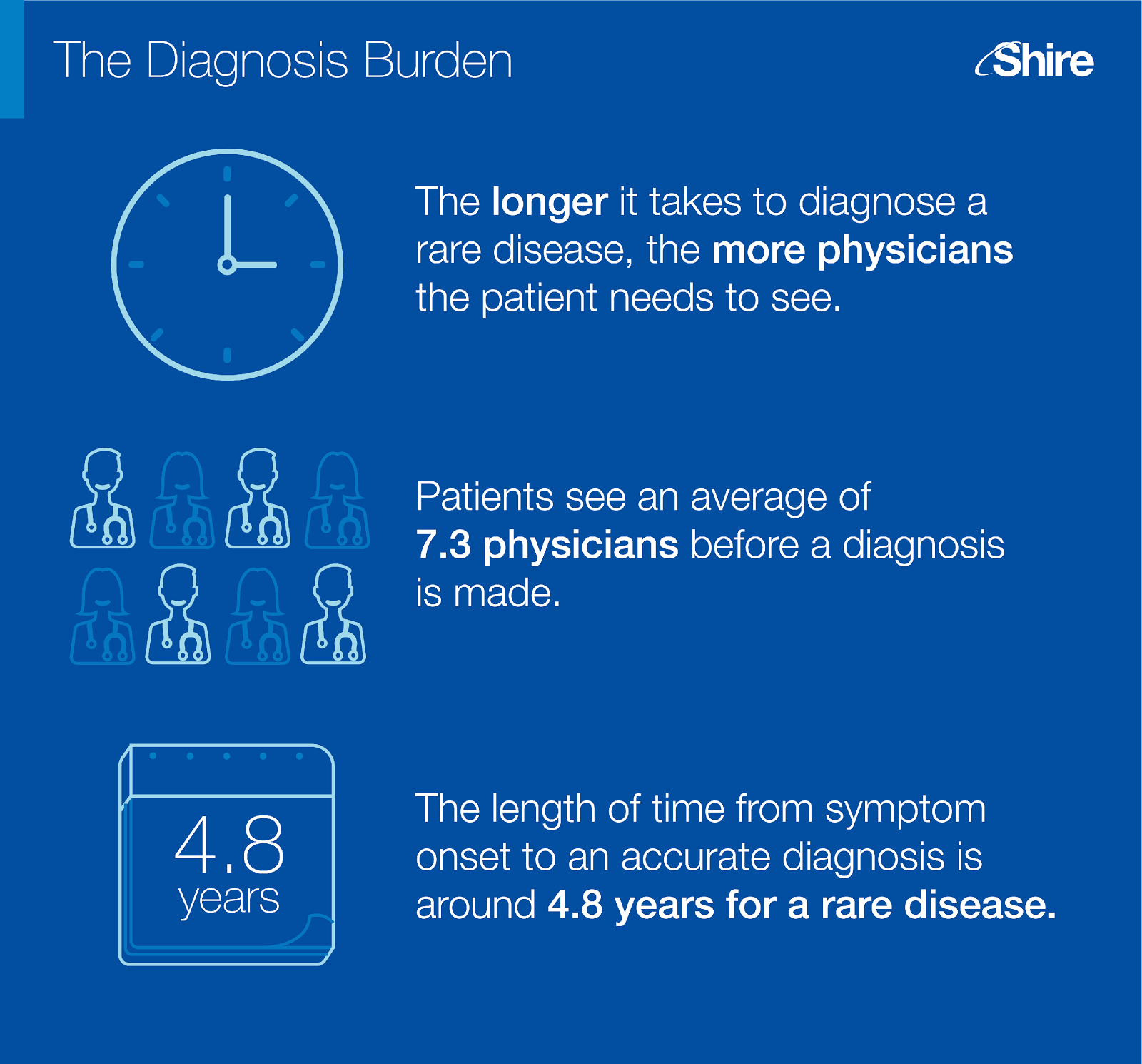A Disease So Rare, It Took 23 Years to Diagnose