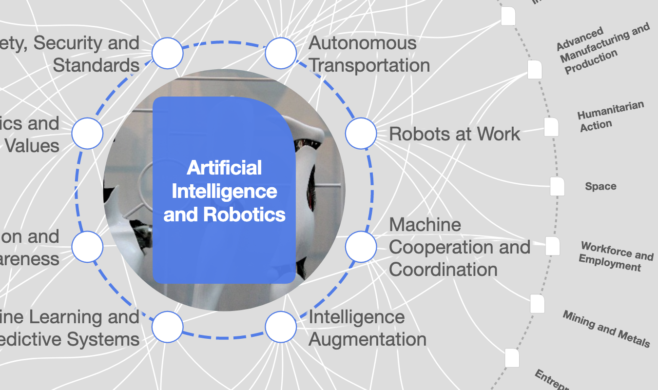 Top 9 Ethical Issues In Artificial Intelligence World Economic Forum