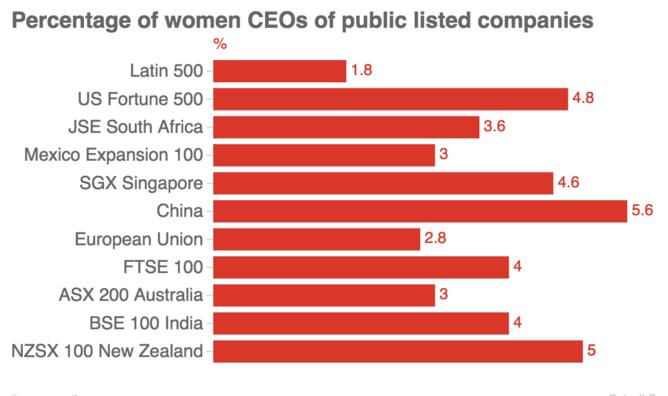 150309-women CEOs conv
