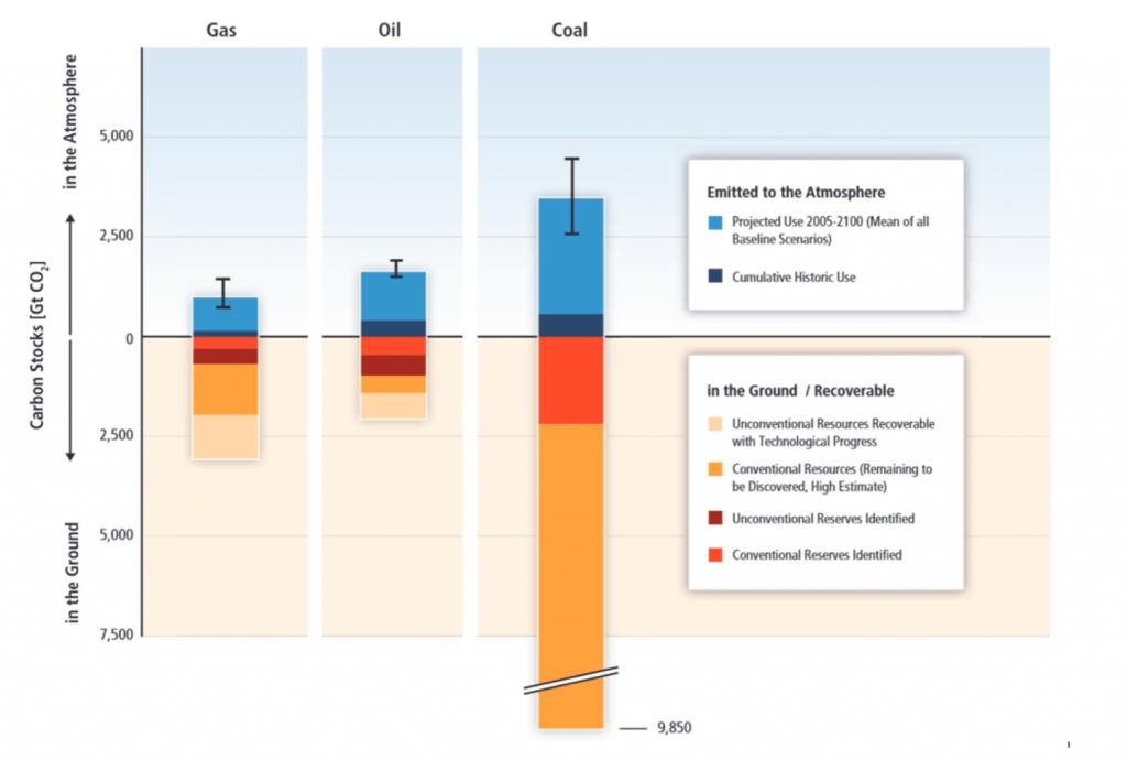 150313-carbon capture storage chart conv