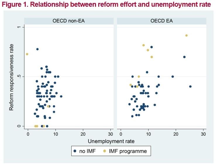 150316-reform and unemployment