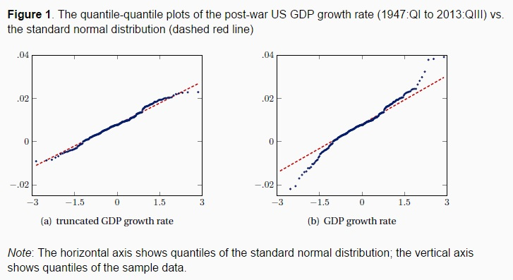 150327-GDP growth rate chart VoxEU