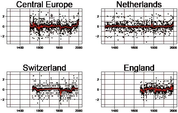 150330-little ice age chart voxeu