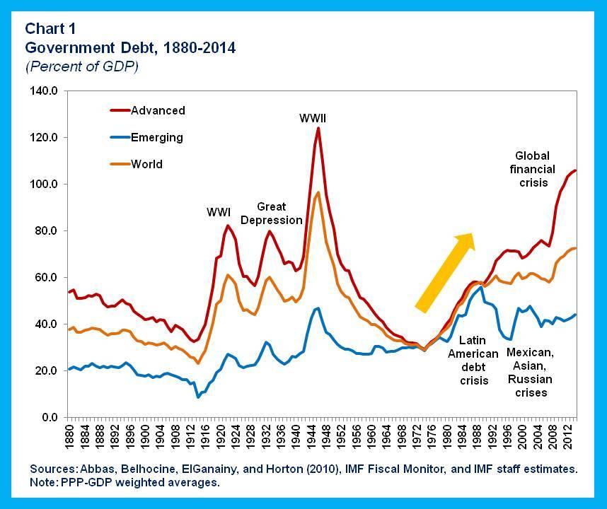 fad-blog-fiscal-risks-chart-1