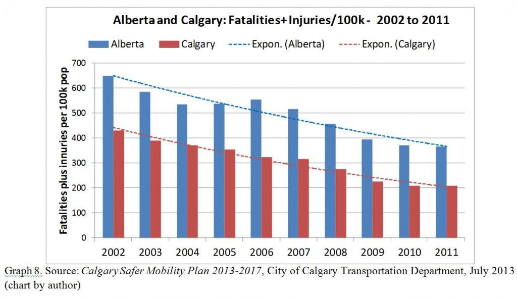 Alberta-and-Calgary-Fatalities