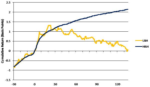 150703-news analytics voxeu chart