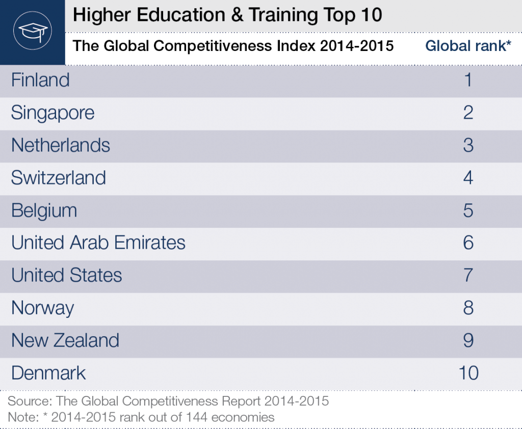 150716-higher education and training