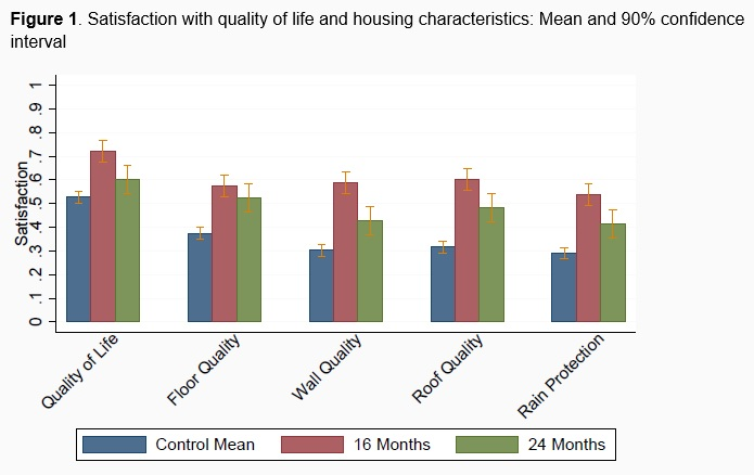150722-happiness quality of life voxeu chart
