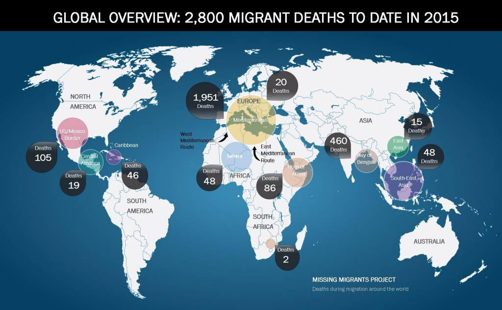 Migrant Deaths Global Overview (IOM) (July 23)