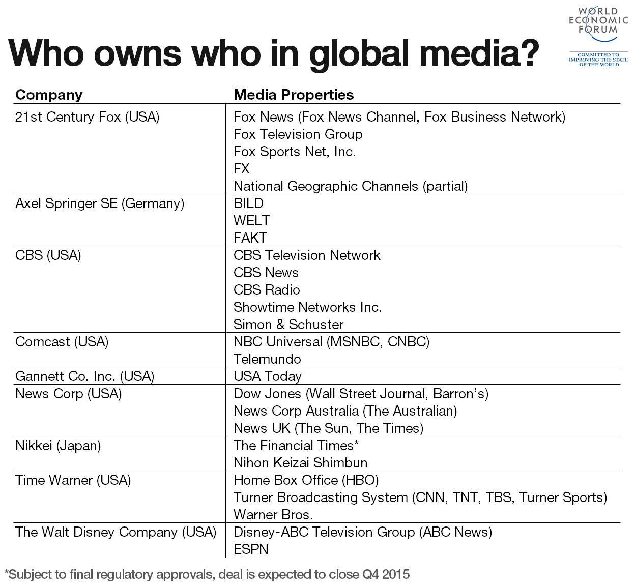 a profile overview of the giant media corporation time warner A rumored merger with time warner would turn the telecom the telecommunications giant time warner was the fourth-largest media company in.