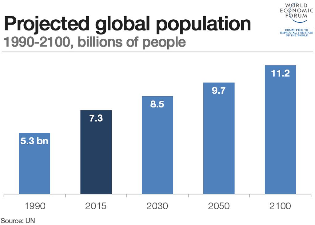 populationgrowth_1024